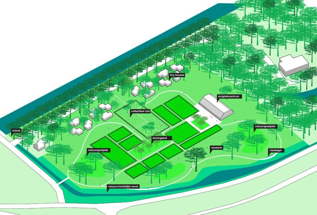 Estate garden Dordrecht